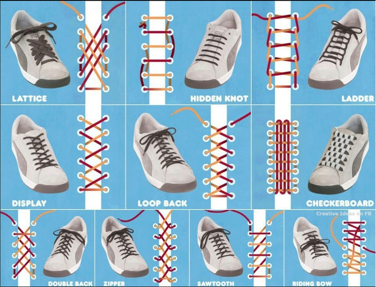 How To Lace Up Boots – The Correct Techniques - Seattle Watching