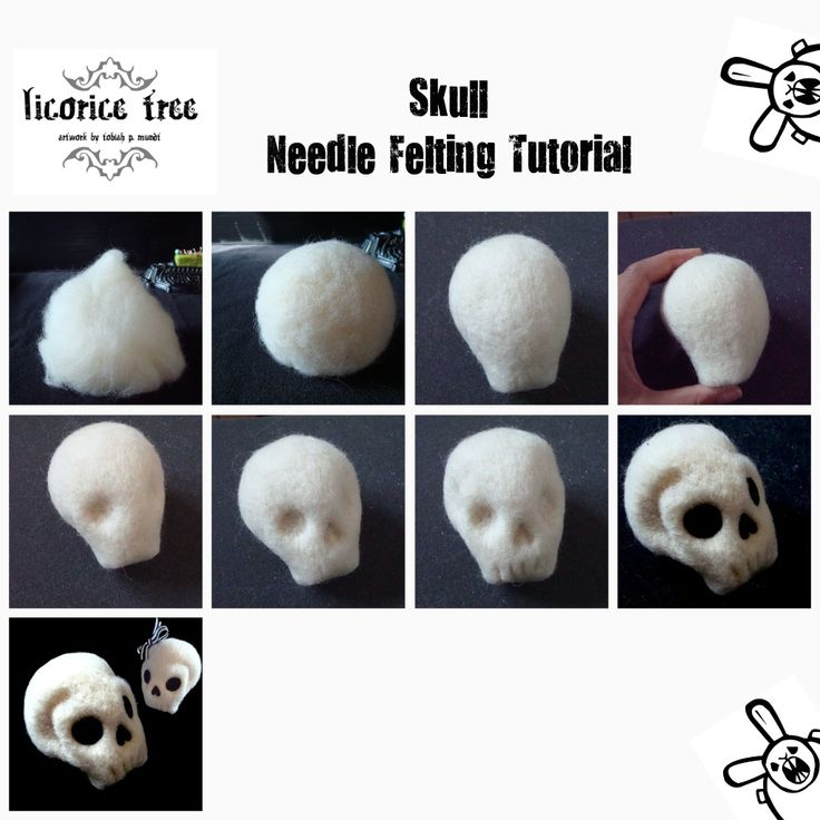 Skull shape http://licoricetree.files.wordpress.com/2012/02/skull2.jpg