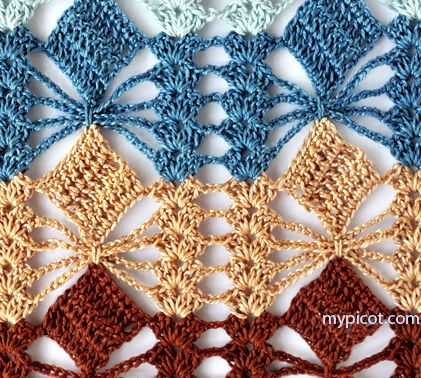 Crochet Stitches Open Work : 1000+ images about Crochet on Pinterest Free pattern, Crochet baby ...