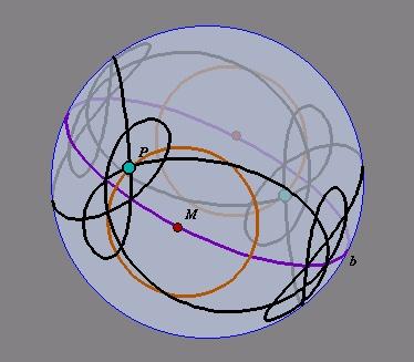 Cinderella demo gallery / Galleria di animazioni prodotte dal software Cinderella per l'insegnamento della Geometria