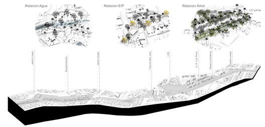 MegaColegio Jardín Educativo Ana Díaz, equipamiento educacional a escala urbana en Medellín,Proyecto urbano 1:2500: ambientes propuestos. Image Courtesy of Equipo desarrollador