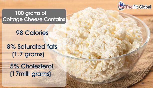 Have You Known The Cottage Cheese Paneer Nutrition Facts Cheese Cottagecheese Paneer Nutrition Walnuts Nutrition Cottage Cheese Nutrition Nutrition