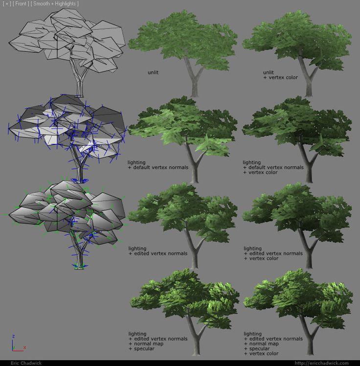 Tree Vertex Normals