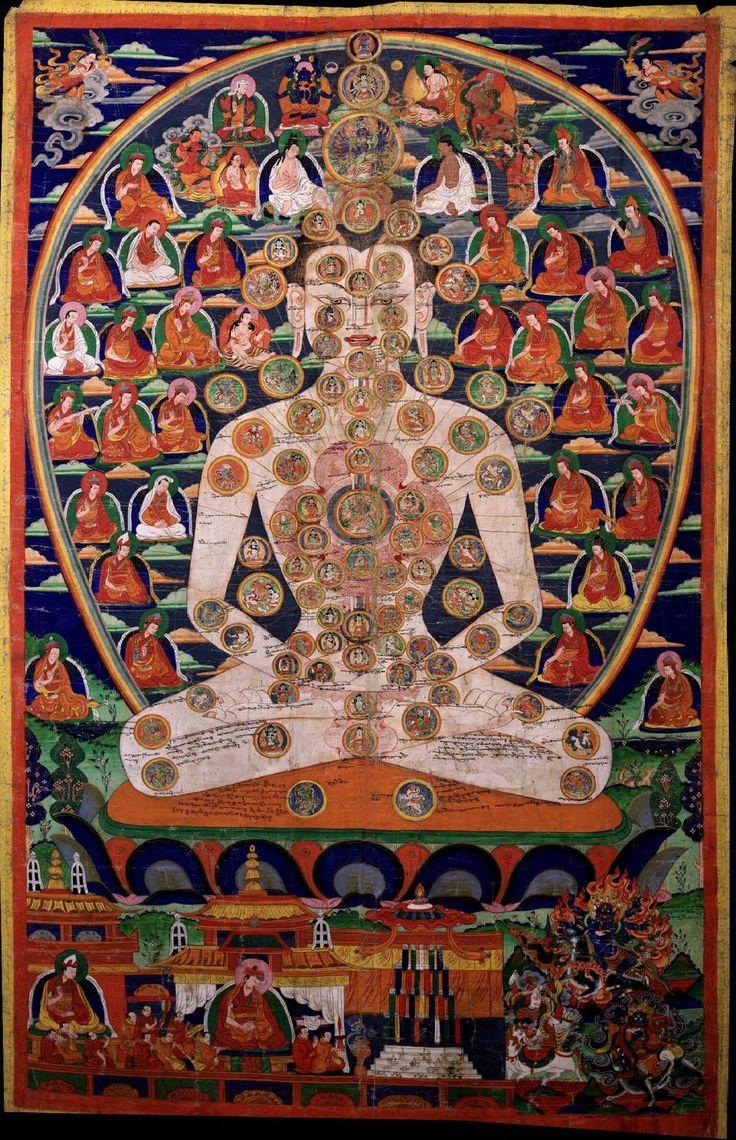 modern manifestation of buddhism