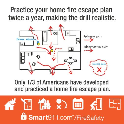 1000 images about emergency preparedness on pinterest for How to make a home fire escape plan