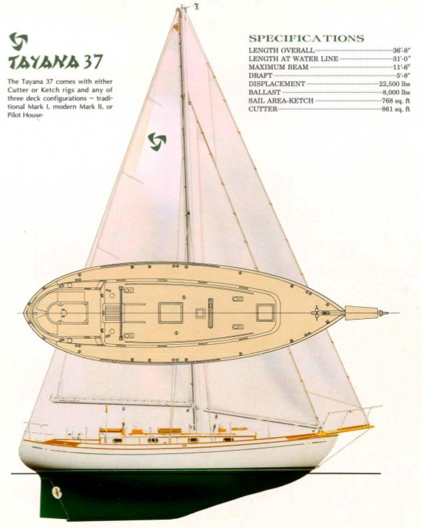 ace72f7e80c1c2f1d2f7542297bd7334 sailboats sailing 8 best sailboats 37' tayana 37 images on pinterest boating  at webbmarketing.co