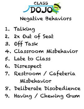 Featured on TpT: Negative Behaviors for Class Dojo (MS level).