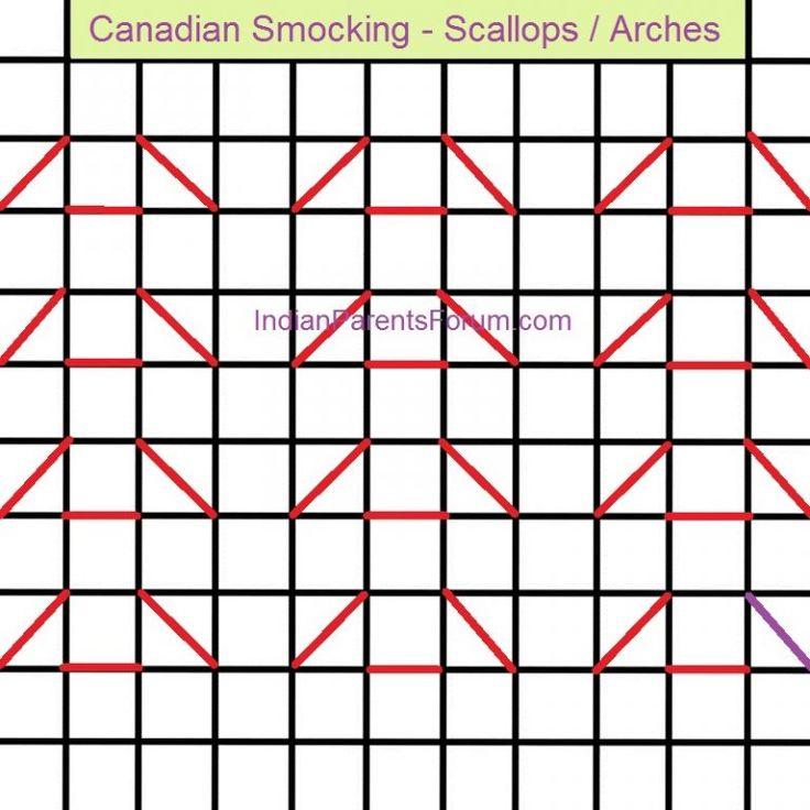 Canadian Smocking – Tutorial 16 ( Scallops / Arches )   Smocking diy