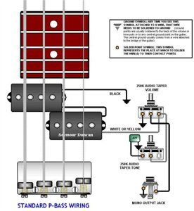 ace7c4baa5e15f92261088f0e461e862 haku musical 8 best wiring images on pinterest bass, guitars and seymour duncan washburn wiring diagrams at gsmx.co