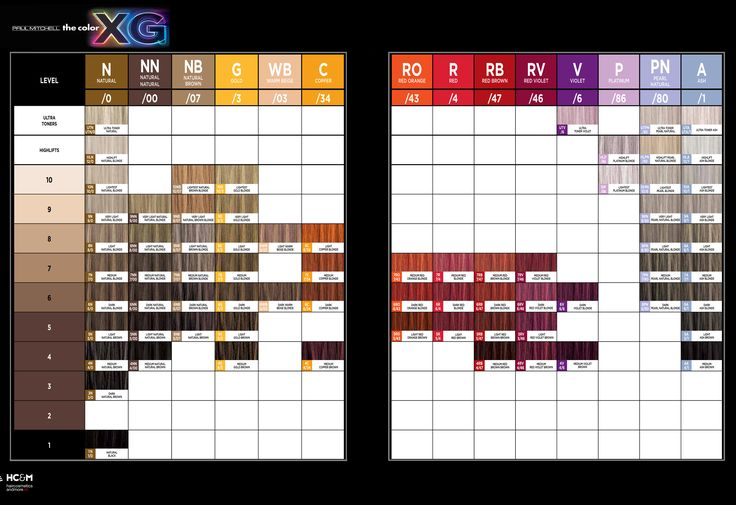 Paul Mitchell the color XG Color Chart.