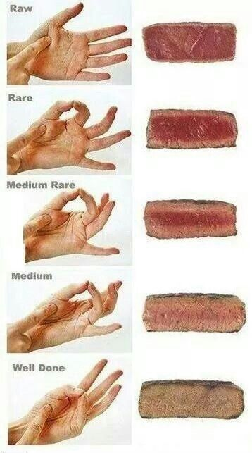 Types of meat cooked
