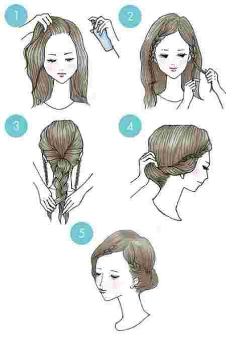 schéma explicatif dune coiffure grecque