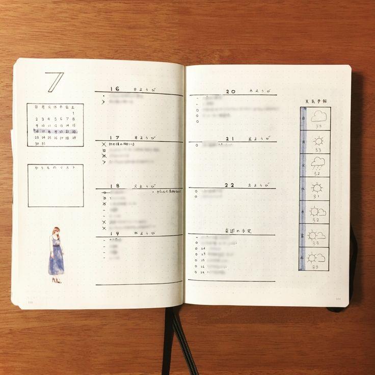 """7/28追記:バレットジャーナル公式サイトの「入門ガイド」を日本語訳しました。ぜひ参考にしてください。 bujo-seikatsu.com 先日紹介した、私が夢中になっている手帳術・ノート術「バレットジャーナル」。私はこの1冊のノートに、生活の全てを記録しようとしています。将来見返したら面白そうな、私の""""今""""が詰まった最高の1冊になろうとしています。今日は、私のバレットジャーナルの中身(7月分)を写真で紹介します。 インデックス 7月のカバーページ(表紙) マンスリーログ(月間ページ) うれしかったこと日記 家計簿、睡眠トラッカー 絵本の読み聞かせ記録 習慣トラッカー、体調トラッカー 英語勉強…"""