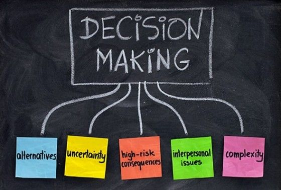 decision making process improving our ability 5 easy steps to being confident in your decision making  in our ability to  this will help speed up your decision-making process and will make.