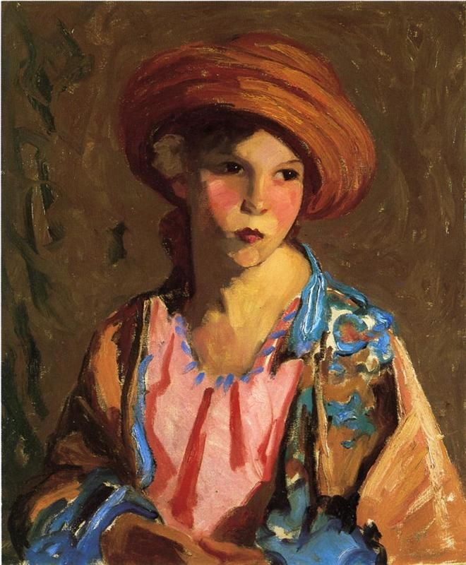Image result for Robert Henri (1865)