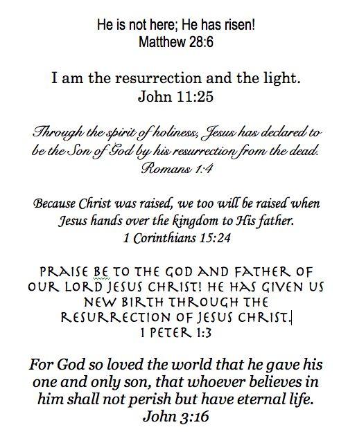 Easter Scriptures