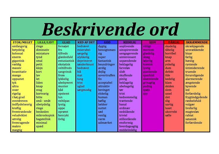Beskrivende+ord+-+adjektiver.jpg 1.600 ×1.130 pixels