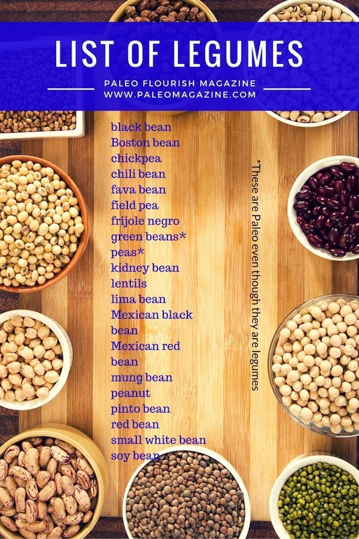 LIST OF LEGUMES - Paleo Diet - Why Are Legumes Bad http://paleomagazine.com/paleo-why-legumes-are-bad