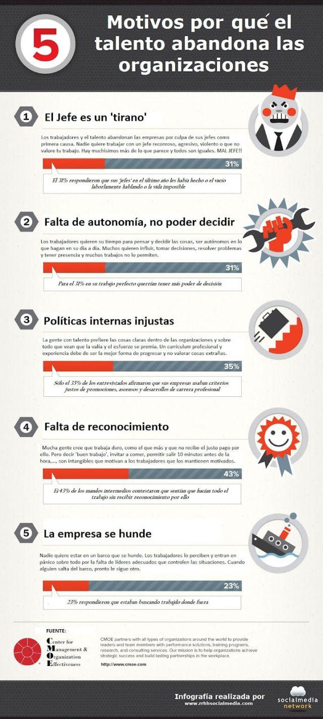 5 motivos por los que el talento se va de las empresas #infografia #infographic #rrhh psicologia Organizacional