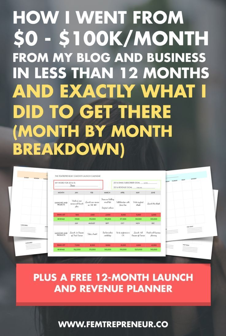 Find out how I went from $0-$100K per month in less than 12 months from my blog and business (and exactly how I did it, month by month). Plus click through to grab my free 12 month launch and revenue planner!