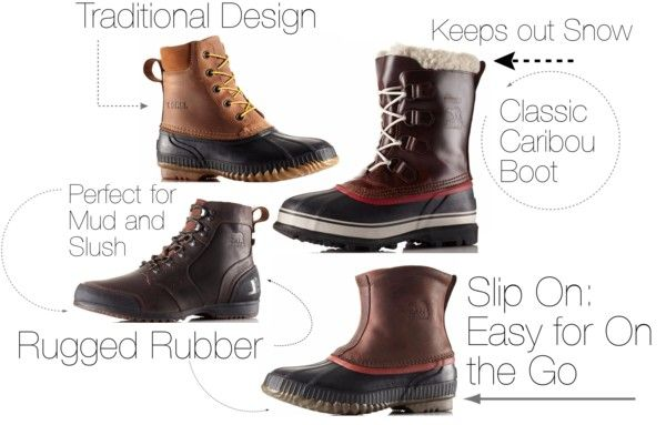 Sorel Mens Boots Buying Guide