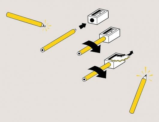 We Love Infographics — How to sharpen a pencil by Lindsay J. Haynes