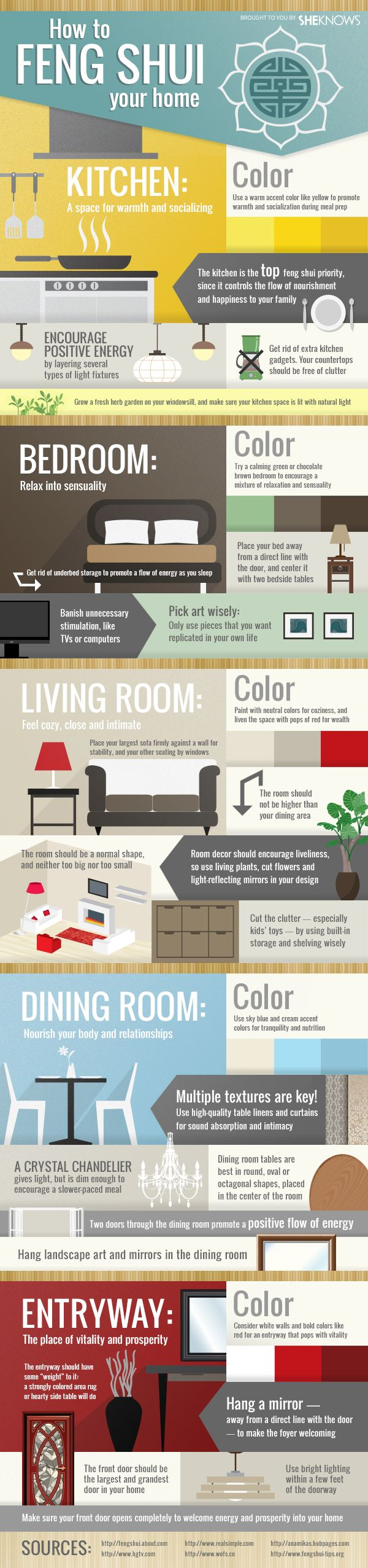 A room-by-room guide to feng shui your home.  | Robyn Porter, REALTOR | Your Real Estate Agent for Life® | Washington DC metro area | call/text 703-963-0142; email robyn@robynporter.com | #infographic