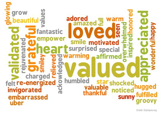 Shower your favorite teacher with thanks by using Wordle, a free Web-based tool that creates a word cloud based on text you provide. Simply copy and paste thank-you letters from parents and students into Wordle to generate a word cloud of thanks. Click for more word-cloud resources and tips.