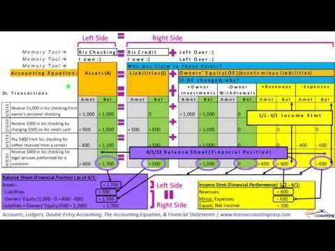 How to Prepare Financial Statements (Balance Sheet & Income Statement) (video 9 of 14)