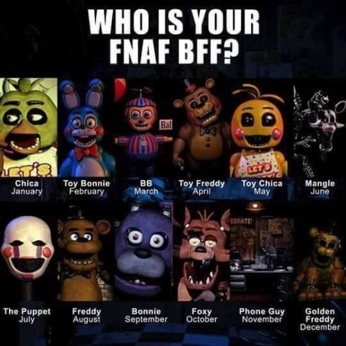 Fnaf various x reader yandere chica x male reader page 1