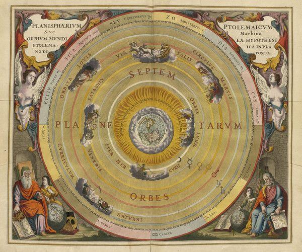 Planisphaerium Ptolemaicum siue machina orbium mundi ex hypothesi Ptolemaica in plano disposita  Orbs in the Heavens in the time of Ptolemy
