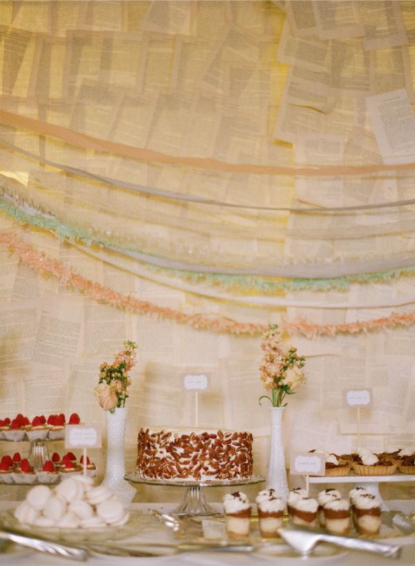 Pretty dessert table with book page backdrop