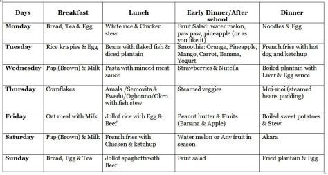 Kids Food Time Table Nigeria African Kids Meal Plan