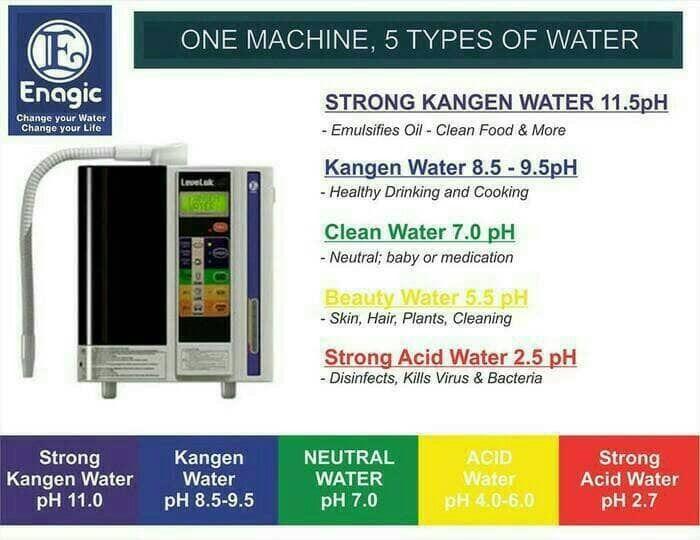 Beli Sekarang Jika Anda Mencari Produk Mesin Kangen Water Terbaik