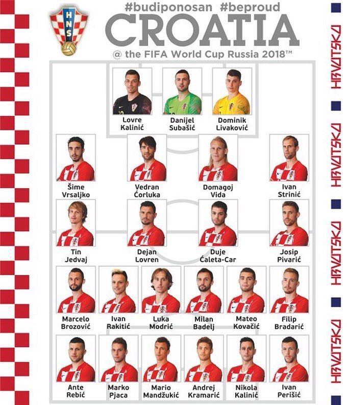 Russia 2018 Croatia Final Squad Worldcup2018 Russia2018 Croatia Calcio Football Fussball Foot Futebol Futbol Socc Kroatien Fussball Kroatien Fussball
