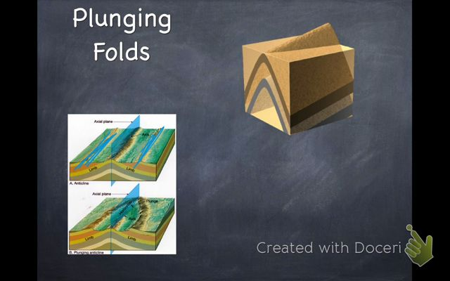 Folds: Fold Orientation | The orientation of folds - orientation of fold axial plane & hinge line | http://www.knowmia.com/watch/lesson/22401