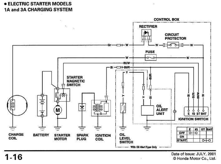 15 Small Engine Starter Generator Wiring Diagram Engine Diagram Wiringg Net Electrical Diagram Small Engine Diagram