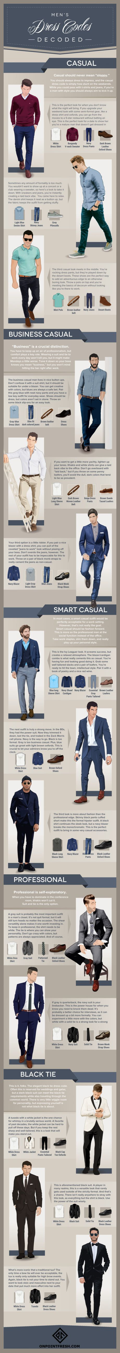 What does 'Casual' even mean? Men's Dress Codes, Decoded...check out http://openlove101.com/