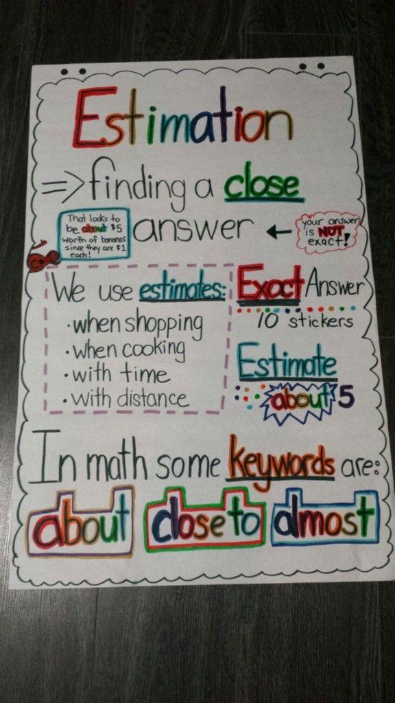 Classroom Management Ideas For First Grade ~ Best math anchor charts ideas on pinterest th grade