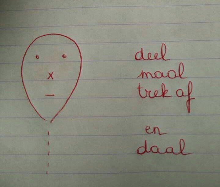 Deze ludieke tekening geeft aan welke stappen leerlingen moeten zetten wanneer ze cijferend delen.