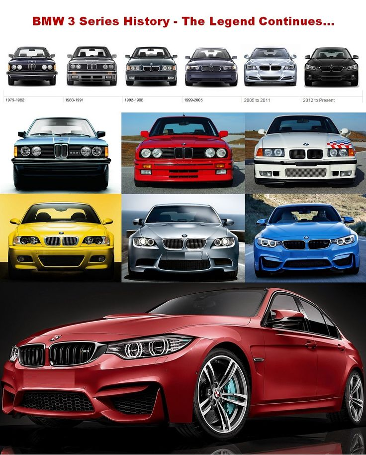 BMW 3 Series History - The Legend Continues... Visit our website to for more information on these iconic sports cars http://www.ruelspot.com/bmw/bmw-3-series-the-history-of-a-true-legend/ #BMW3SeriesHistory #BMW3Series #TheLegend #BMWHistory #BMW #SportsCars