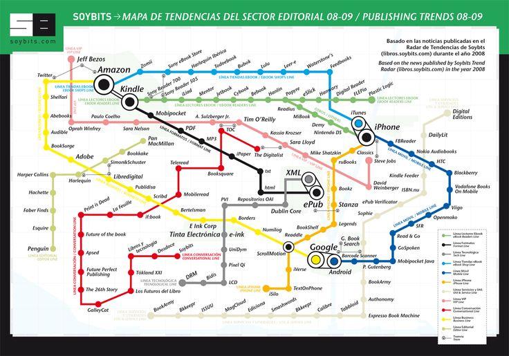 2008  2009 subway map of publishing trends via soybits com