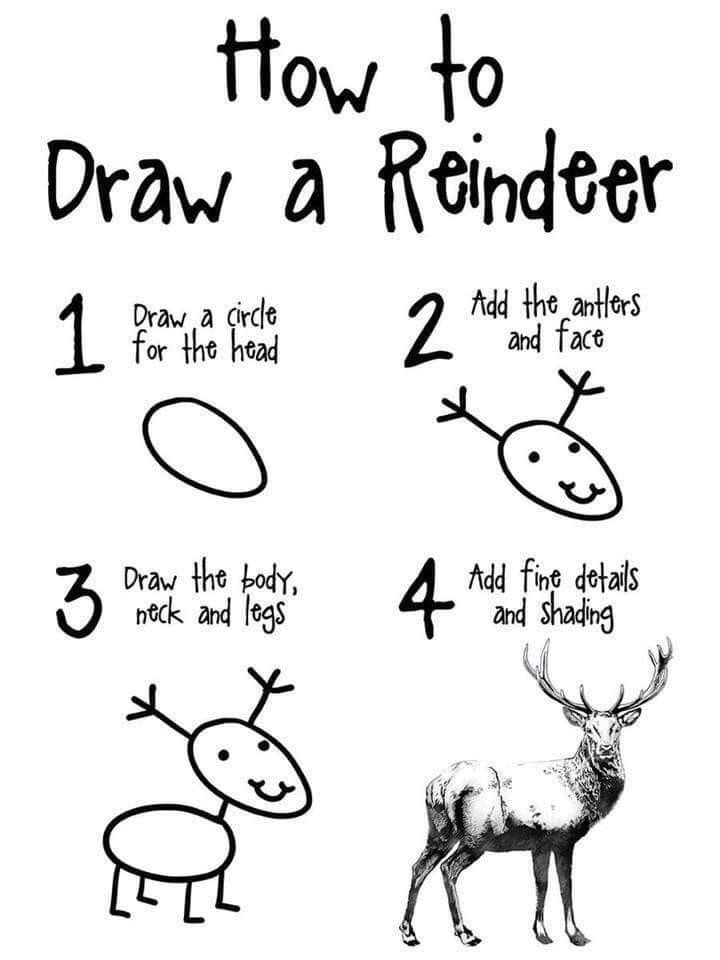How To Draw A Reindeer Reindeer Drawing Drawing Skills Christmas Memes