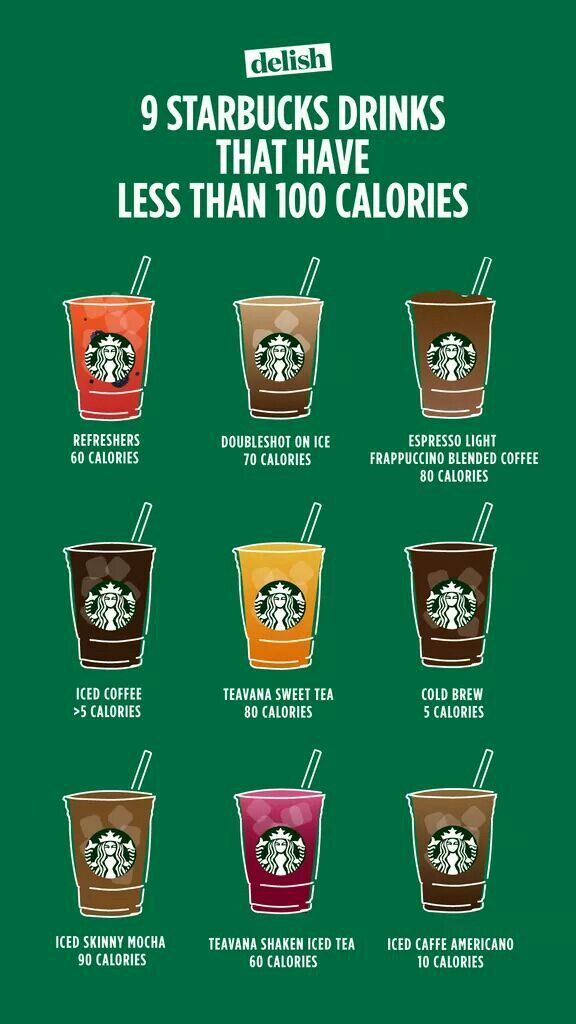 Starbucks Drinks With Less Than 100 Calories Starbucks Drinks Recipes Healthy Starbucks Low Calorie Starbucks Drinks