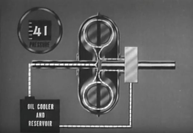 Killer Old Video: This 1954 US Army Film Does A Pretty Amazing Job Explaining How A Fluid Coupling Works