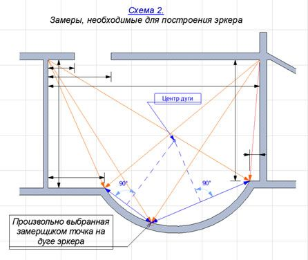 http://www.centrmasterov.ru/images/articles/archicad_4.jpg