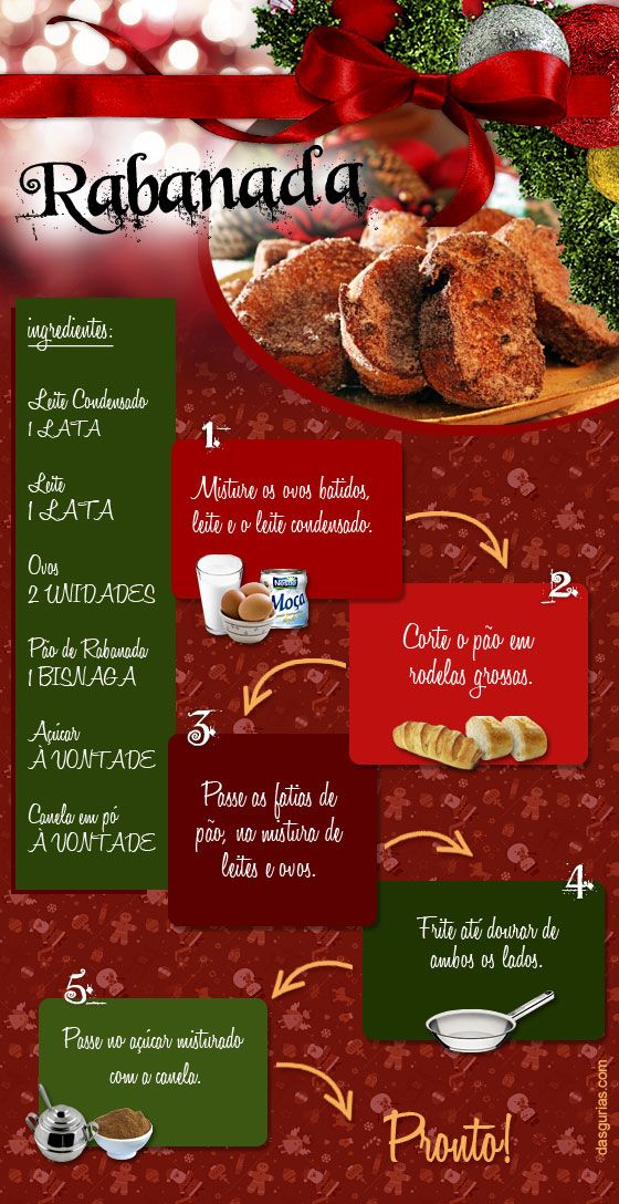"""Portuguese French toast...or as we call it in Portugal """"rabanada"""" (traditional Christmas recipe... it's very rare for a Portuguese or Brazilian home not to  have these on their table on Christmas eve...embeded in milk or in wine (where my mother is from they embed it in wine... allready made some with mom yesterday.....yum...i like them the day after.... rabanada"""