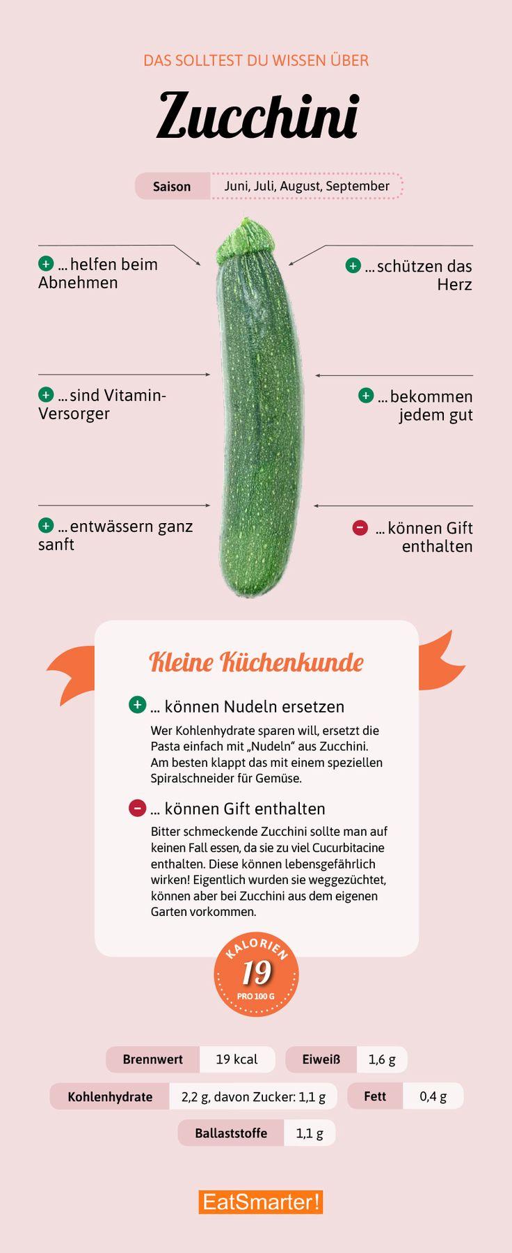 Darum sind Zucchini gut für dich! – EAT SMARTER