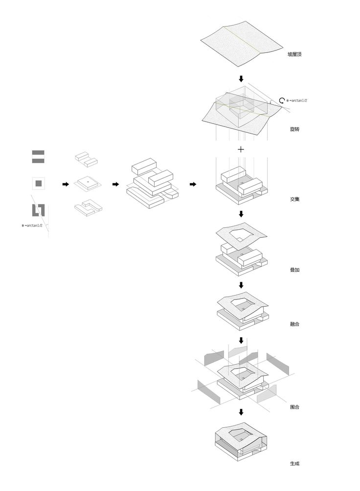 Image 21 of 35 from gallery of Fan Zeng Art Gallery / Original Design Studio. Diagram