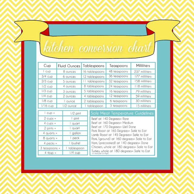 Printable Kitchen Conversion Chart ~ Be Different...Act Normal